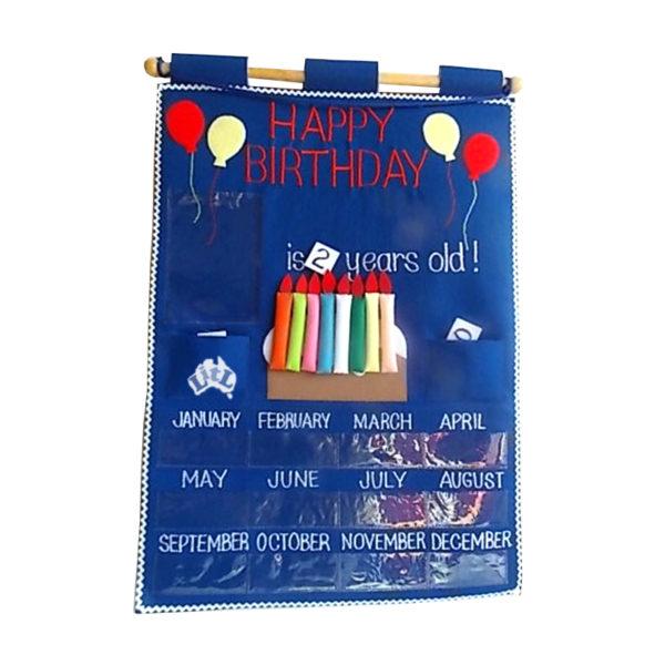 happy birthday wall chart